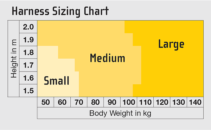 Harness sizing chart