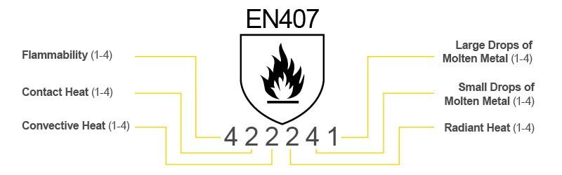 EN407