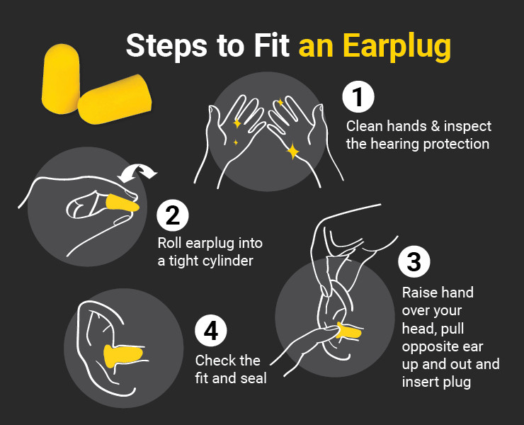 Steps to fit an earplug
