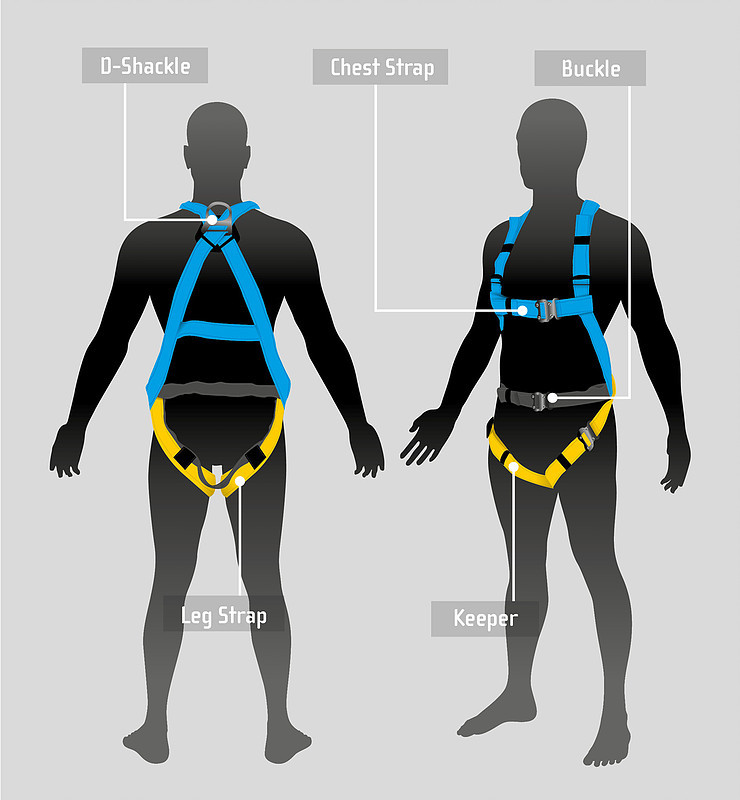 Safety Harness features