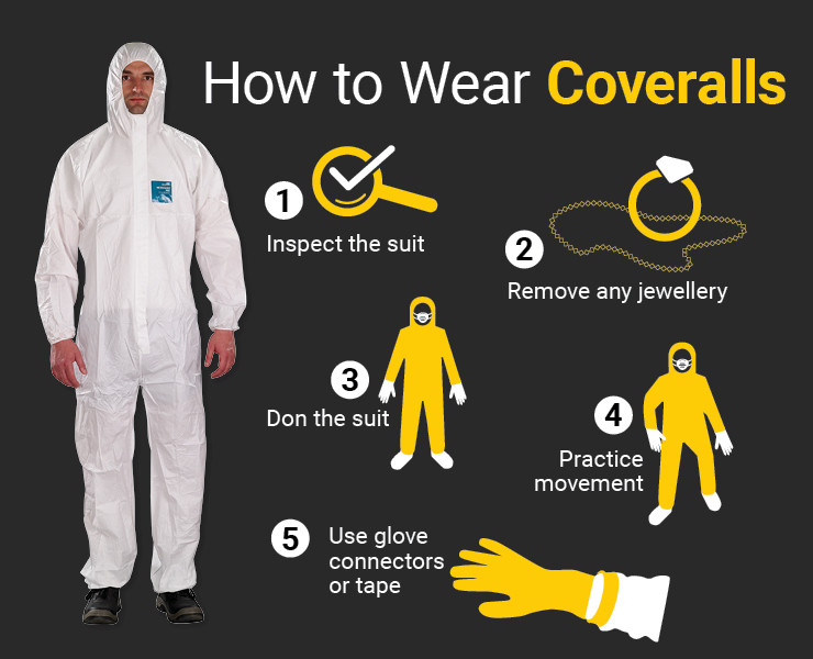 How to wear coveralls