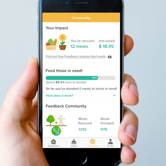 How Feedback Uses Pricing To Reduce Food Waste