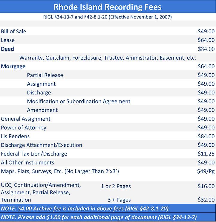Recording Fees.jpg