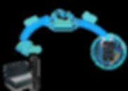 Smart Humidor Data tranmission via the Cloud makes the Data available worldwide via the Cigsor App