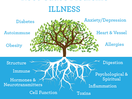 What Is Root-Cause Medicine?