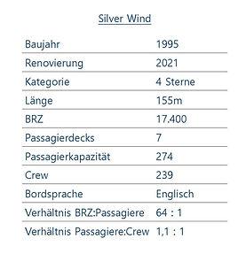 SILVER WIND Schiffsdaten