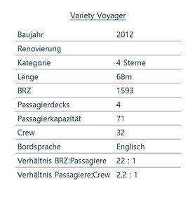 VARIETY VOYAGER Schiffsdaten