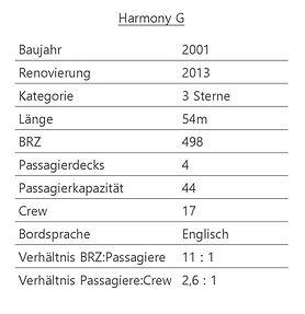 HARMONY G Schiffsdaten
