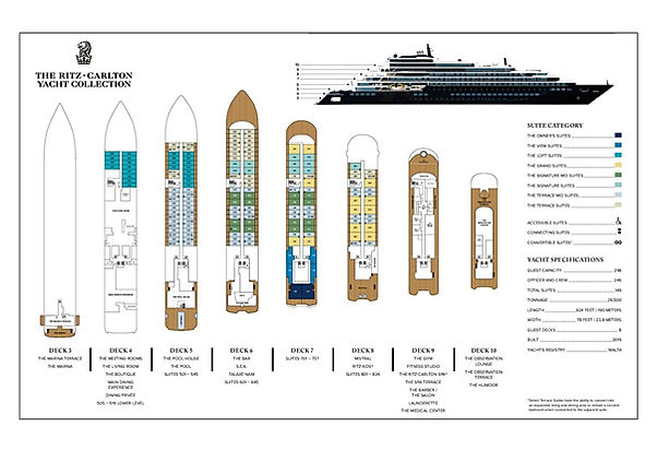 Ritz-Carlton Yacht Deckplan