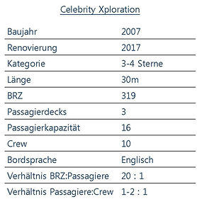 CELEBRITY XPLORATION Schiffsdaten