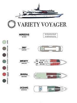 VARIETY VOYAGER Deckplan