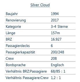 SILVER CLOUDExpditionskreuzfahrten