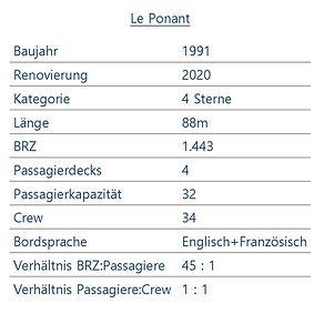 LE PONANT Schiffsdaten