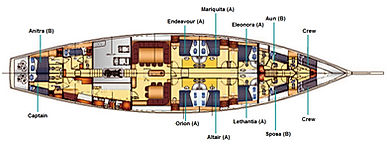 Sailing-Classics Kairos Segelkreuzfahrten Deckplan