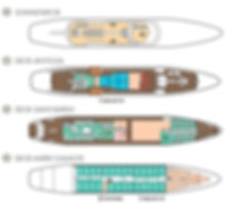 Ponant Deckplan Segelkreuzfahrten