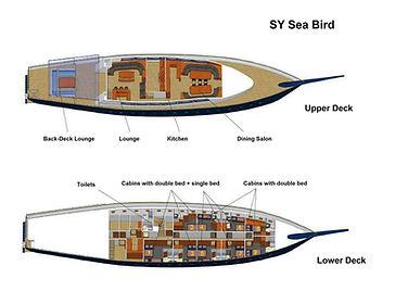 SEA BIRD Deckplan