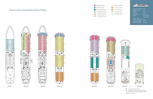Seven Seas Navigator Deckplan