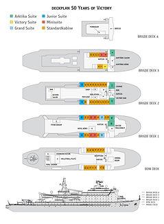 50-years-of-victory Expeditionskreuzfahrten Deckplan