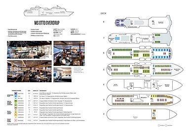 OTTO SVERDRUP Deckplan