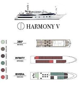 HARMONY V Deckplan