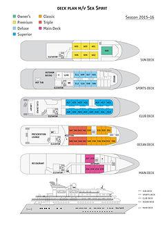 Sea Spirit Expeditionskreuzfahrten Poseidon Expeditions Deckplan