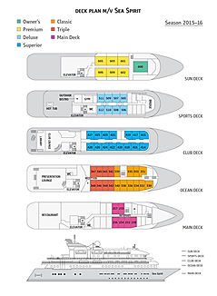 Sea Spirit Expeditionskreuzfahrten Poseidon Expeditions Deckplan