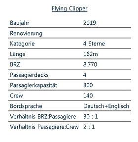 Star Clippers Segelkreuzfahrten