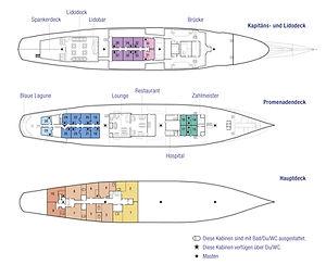 SEA CLOUD Deckplan