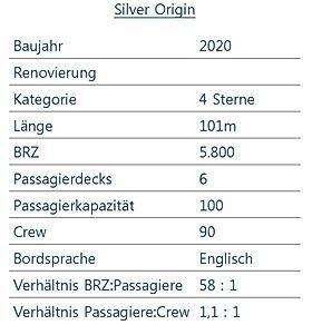 SILVER ORIGIN Schiffsdaten