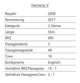 HARMONY V Schiffsdaten