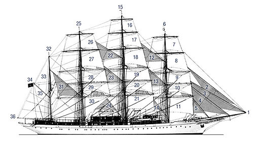 SEA CLOUD Segelreise