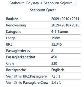 Seabourn Schiffsdaten .jpg