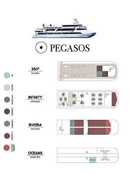 PEGASOS Deckplan
