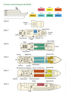 Bremen Expeditionskreuzfahrten Hapag Lloyd Deckplan