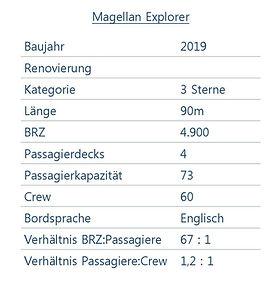 MAGELLAN EXPLORER Schiffsdaten
