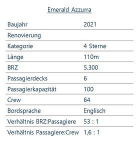 EMERALD AZZURRA Schiffsdaten