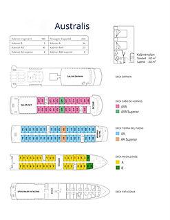VENTUS AUSTRALIS Deckplan
