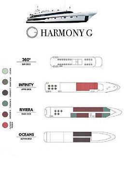 HARMONY G Deckplan