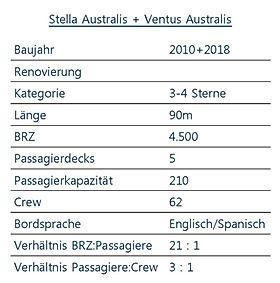 Stella Australis Stella Venuts Expeditionskreuzfahrten Schiffsdaten Kreuzfahrt Patagonien
