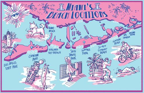 Miami Beach Illustrated Map