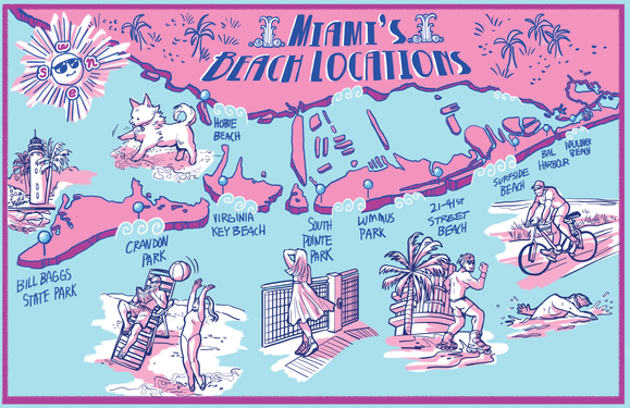 Miami Beach Illustrated Map