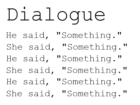 Example of repetitive dialogue