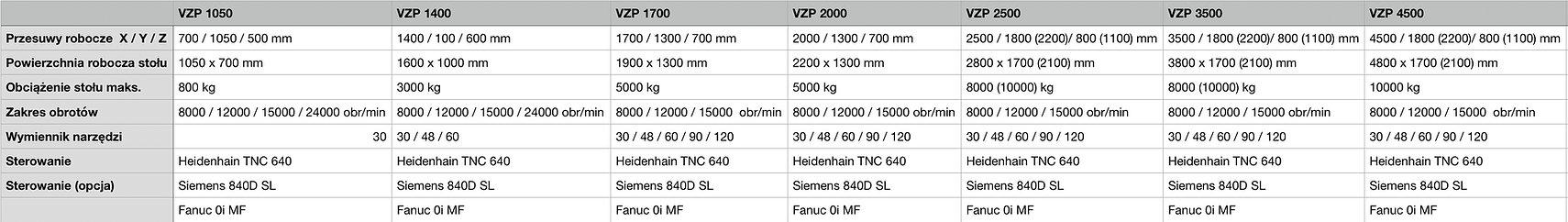 VZP_PL.JPG