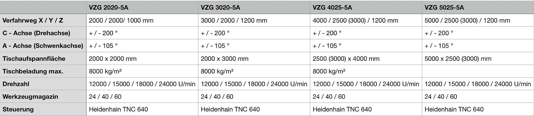 VZG 5A.JPG