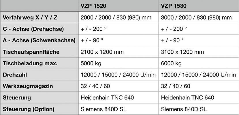 VZP_5A.JPG
