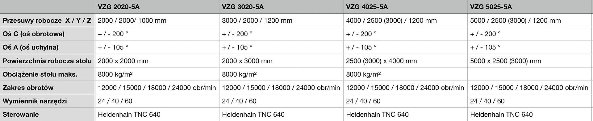 VZG 5A_PL.jpg