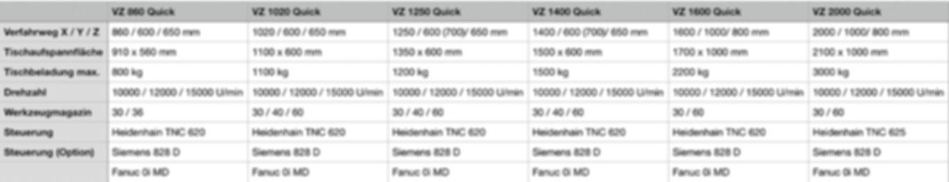 VZ_Quick_Datenblatt.JPG