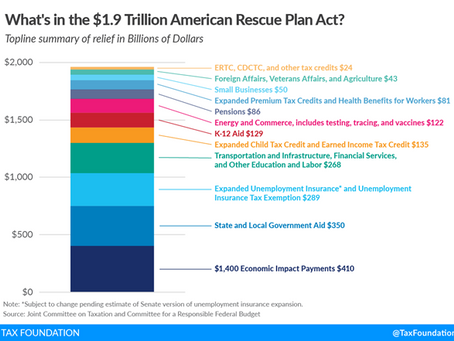 COVID Relief Part 3 - American Rescue Plan Act