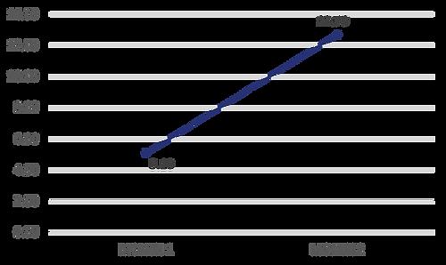 graph 1-3.png