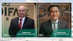 GRUPO DIFARE y sus líderes se destacan en rankings empresariales